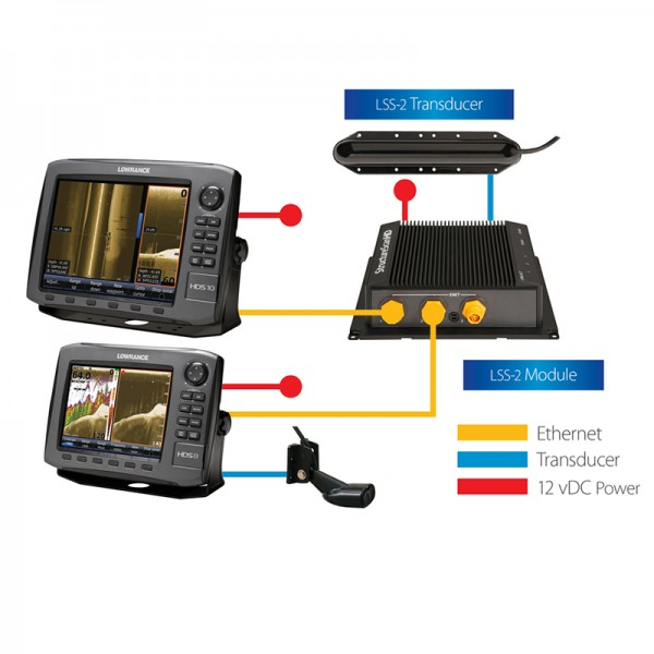 lowrance-structurescan-lss-2-hd